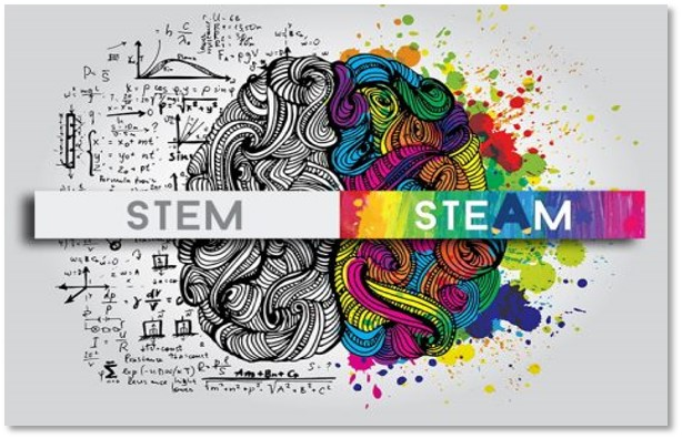 AMBITO 20 – AREA 3 – STEM (Science, Technology, Engineering and Mathematics) e STEAM (Science, Technology, Engineering, Art and Mathematics) – STRUMENTI, METODI, STRATEGIE per una progettazione integrata dell'area matematico-scientifico-artistico-tecnologica